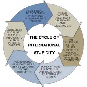 Inter stupidity