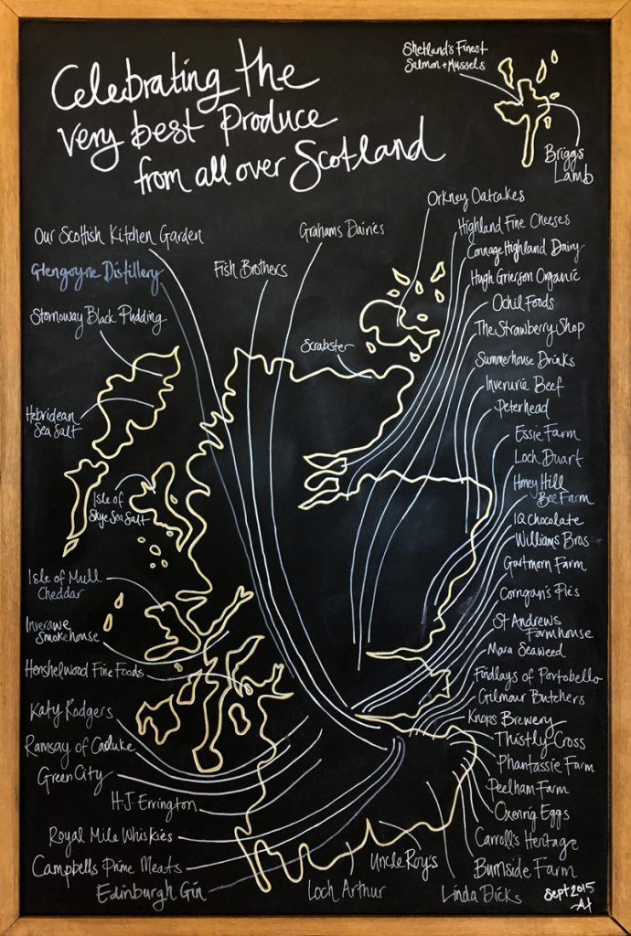 Food source map at the Scottish Café & Restaurant at the National Gallery, Edinburgh